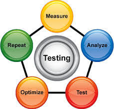 An Understanding of the Common Myths of Software Testing